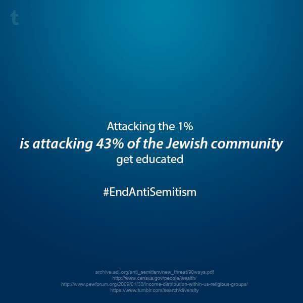 end anti semitism